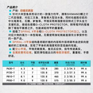 Shimano 禧玛诺 鱼竿 专卖店 搏大师BORDERLESS GLP巨物竿大物竿淡海水通用水库黑坑竿 GLP-6.3米(巨物竿)55431 (GLP-6.3米)