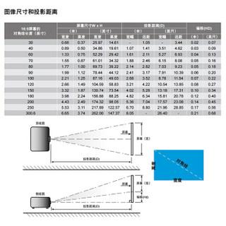 Optoma 奥图码 投影机 (4K、2300、40-300英寸)