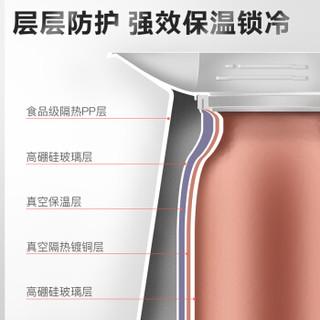 bangda 邦达 DK07-C160 欧式家用大容量玻璃内胆暖壶 白色 1.5L