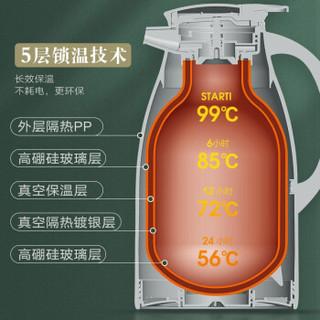 Jeko&Jeko 家用热水壶保温瓶玻璃内胆暖壶  樱花粉  1L