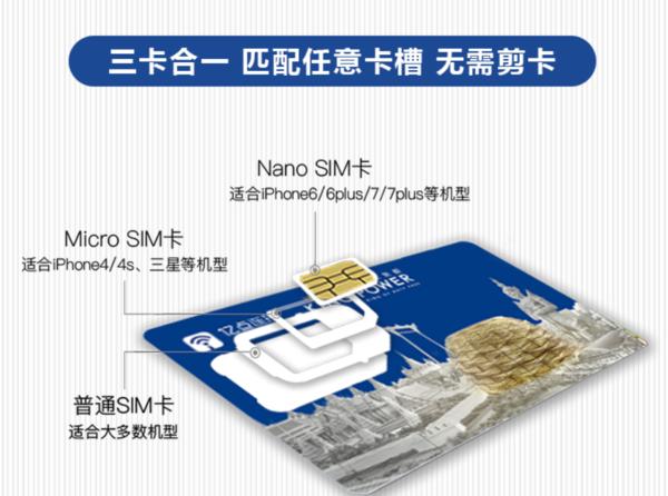 泰国电话卡 8天4.5GB高速流量 送20泰铢通话