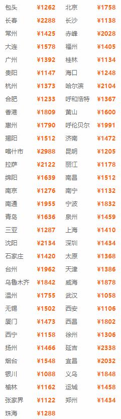 全国多地-重庆+武隆5天4晚自由行(3晚主城+1晚武隆)