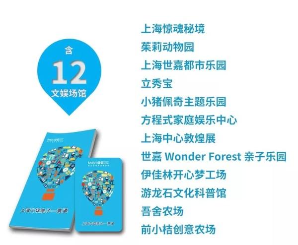 52家博物馆+36家美术馆+12家文娱游乐馆!上海市博物馆+美术馆通票