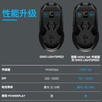 罗技(G)G903 LIGHTSPEED 升级版无线电竞游戏鼠标