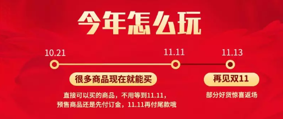 2019天猫双11・飞猪玩法攻略