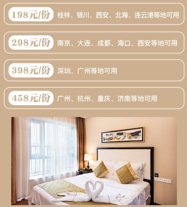 斯維登服務公寓 全國52城2晚通兌房券 不約可退 周末不加價
