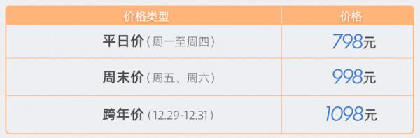 南京绿地御豪温泉酒店1晚套餐 含早餐+双人温泉+餐券