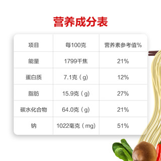 NONG SHIM 农心 农心炭-热辣鸡排拌面140gX4袋