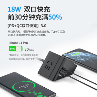 PHILIPS 飞利浦 SPS2213G/93 小飞魔方旅行18W 2位+USB 黑色 1.5m