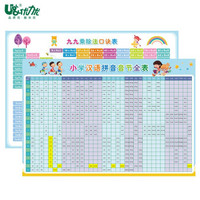 优力优 汉语拼音音节全表+九九乘除口诀表 共2张