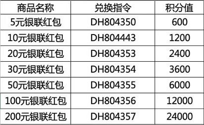 银联云闪付 X 中国移动  移动积分换红包