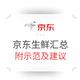 一篇就够了:京东生鲜超全良心汇总 附示范及建议