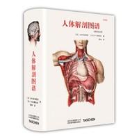 《人体解剖图谱》(汉英法拉对照)