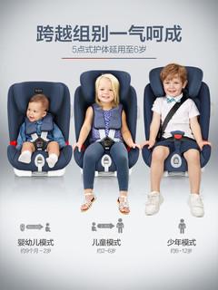 Britax 宝得适 儿童安全座椅汽车用宝宝婴儿isofix9月-12岁百变骑士
