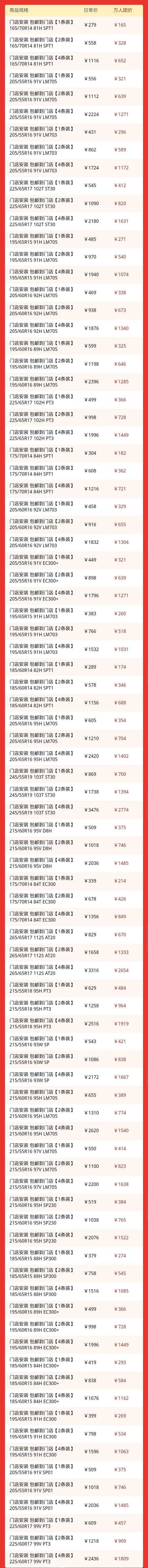 拼多多商城 邓禄普 165/175/185/195/205/215 轮胎万人团