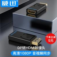 威迅 DP转HDMI转换器高清接口