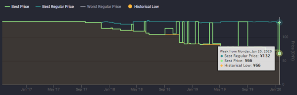 Epic《桥》免费领 Steam农历新年特卖开启