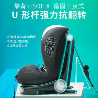 路途乐(Lutule) 汽车儿童安全座椅isofix硬接口 360°旋转 坐躺可调0-12岁宝宝座椅路路熊Air Pro 魅力灰