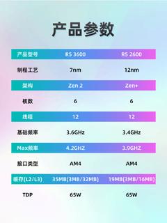 AMD 锐龙 R5 3600搭微星B450M六核CPU主板套装迫击炮