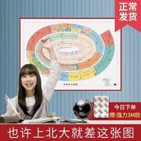 中国历史通图 时间轴表+大事件 图说中国简史通史墙贴