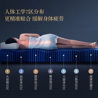 芝华仕爱蒙泰国天然乳胶床垫独立弹簧袋装记忆棉硬垫双人床D028 1.8*2米