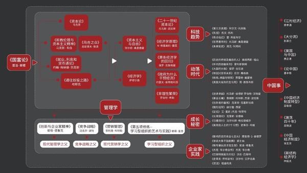 吴晓波频道 每天听见吴晓波会员年卡