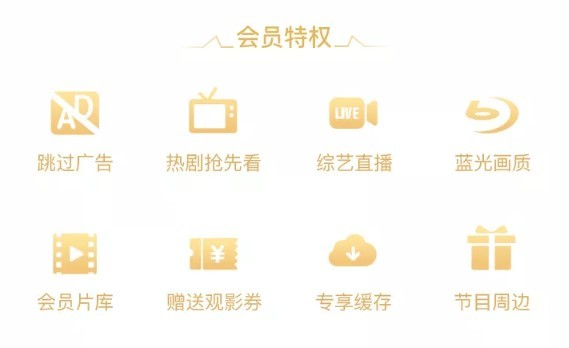 PLUS会员生活特权 芒果TV15天体验会员