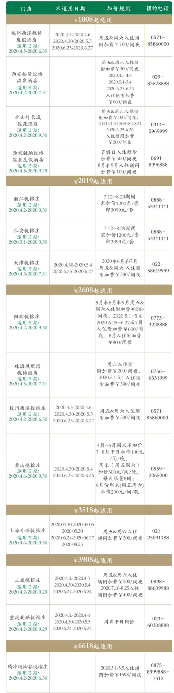 悦榕酒店集团全国15店通用2晚酒店套餐