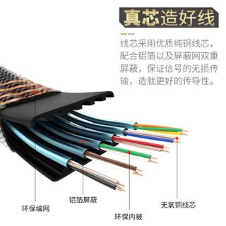 SAMZHE 山泽 HDMI数字高清线 高档扁平版