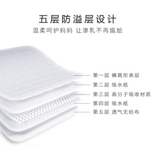 Lansinoh 20265 一次性防溢乳垫 蜂窝透气款 60片