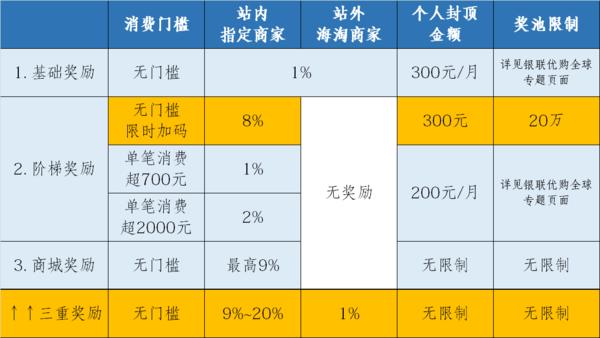 什么值得买——五月品质美妆海淘节 银联返现高达20%