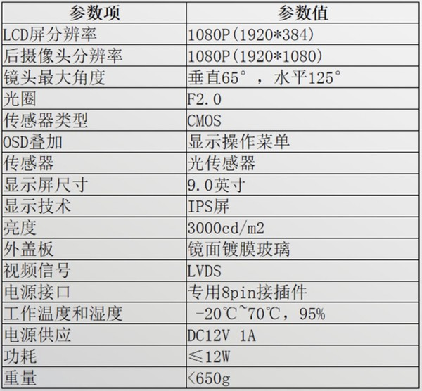京东PLUS会员:HIKVISION 海康威视 M1 流媒体行车记录仪