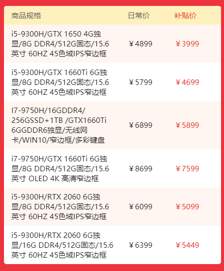 Hasee 神舟 战神 Z7M-CT5N1 15.6英寸游戏笔记本电脑(i5-9300H、8GB、512GB、GTX1650 4GB)等多款神舟游戏笔电