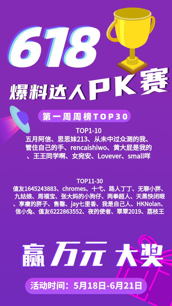 周榜TOP100 获奖名单公示