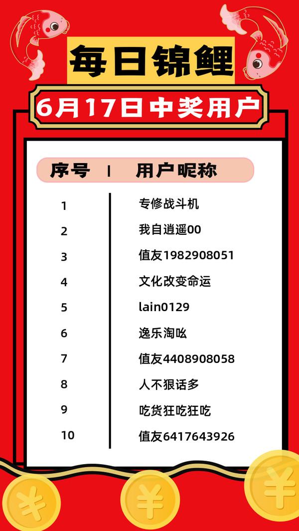 锦鲤抽奖 爆料赢6188元清空购物车大奖