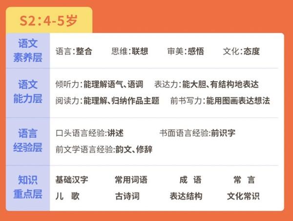 斑马AI课趣味动画语文体验课(10节AI互动课+27件教具+14天专业辅导)