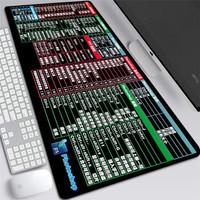 KOWELL 网红超大鼠标垫 办公常用快捷键款  30*80cm