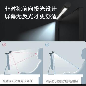 小米(MI) 米家显示器挂灯 充电台灯护眼灯 学习学生屏幕挂灯灯管 米家显示器挂灯