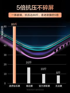 迪虎 iPhone 7-XS Max 钢化膜 2片装