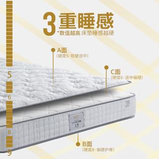 KING KOIL 金可儿 悦景之床 席梦思双人床垫 1.8*2*0.3m