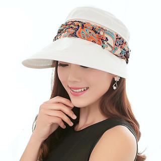 兰诗雨M4008遮阳帽女春夏可折叠防晒太阳帽骑车遮脸户外空顶帽 白色