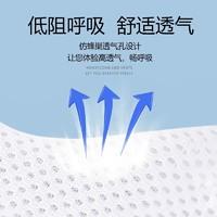 iChoice 一次性三層含熔噴布口罩 100只裝 *2件
