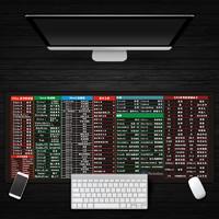KOWELL文具    超大鼠标垫加厚少女心ins风网红鸭卡通护腕电竞游戏专用电脑桌垫通用