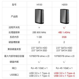 HIKVISION 海康威视 H200 双盘位NAS网络存储服务器(4T版)