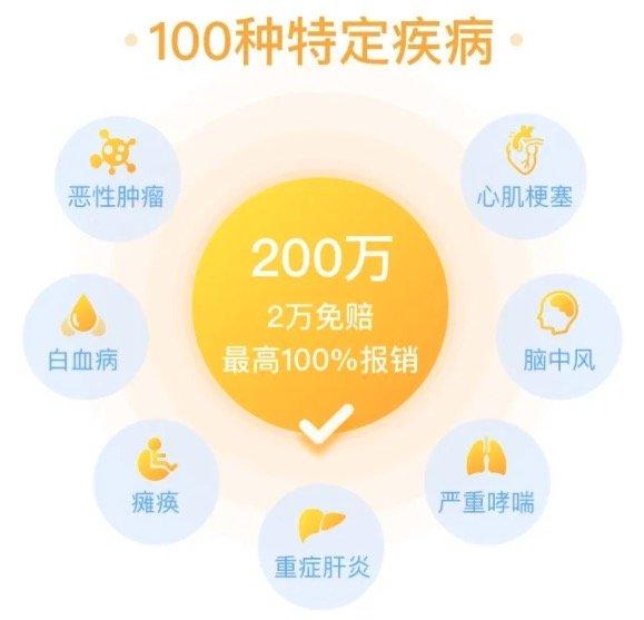 水滴老年医疗险  61-80岁可投保
