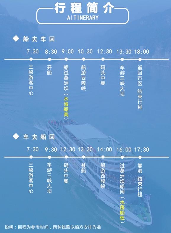 宜昌三峡大坝+葛洲坝+西陵峡 1日游(东站免费接送)