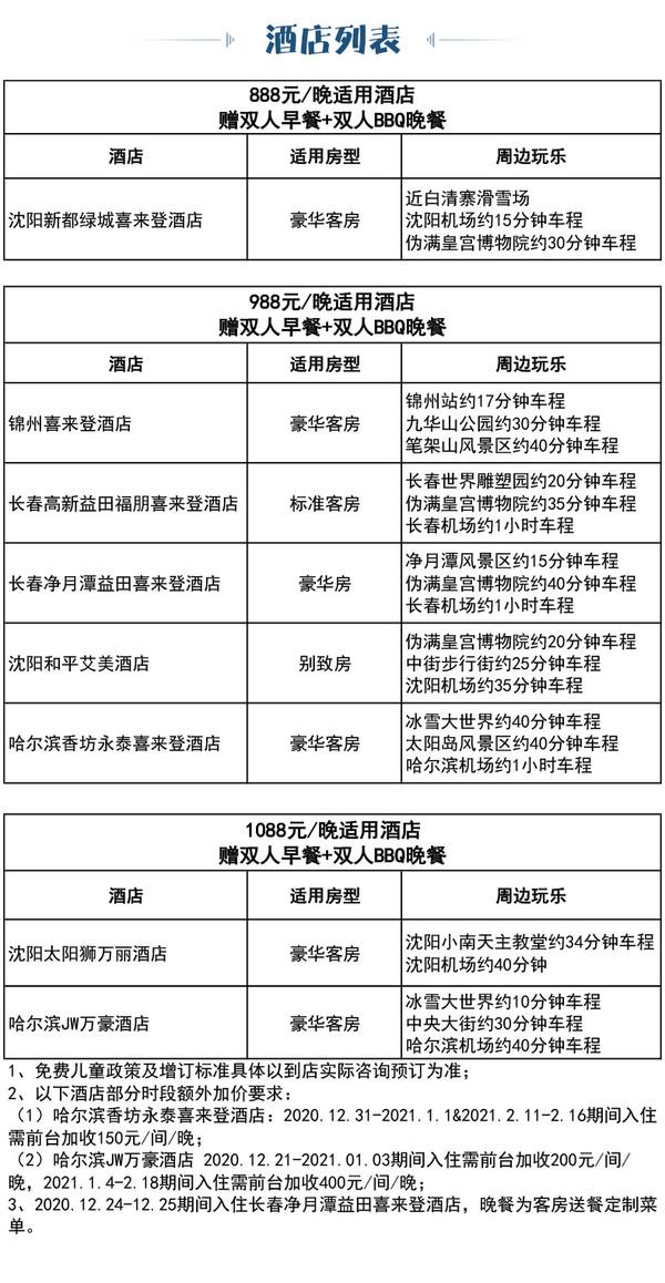 限量100份!万豪集团 东北三省8店1晚通兑(含早餐+晚餐)