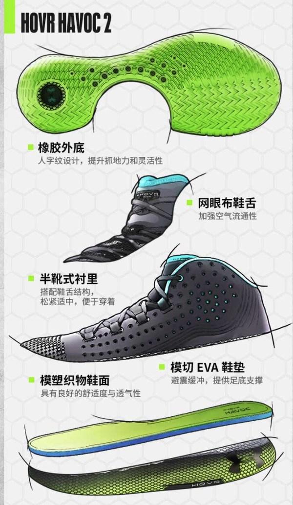 小编精选:一双不错的实战篮球鞋——安德玛 HOVR Havoc 2 篮球鞋