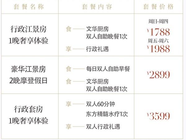 上海浦东文华东方酒店行政江景房1晚含行政礼遇+双人自助晚餐1次