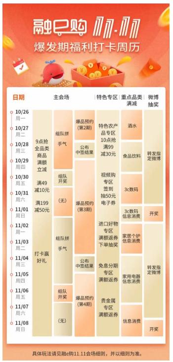 工商银行 融e购双11活动
